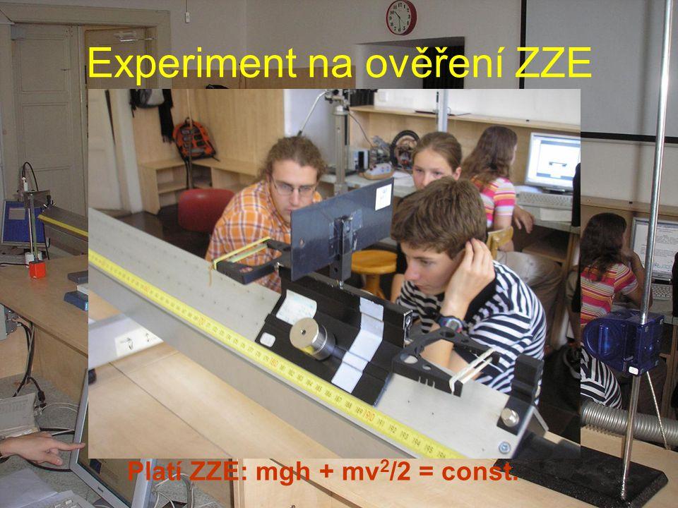 Experiment na ověření ZZE