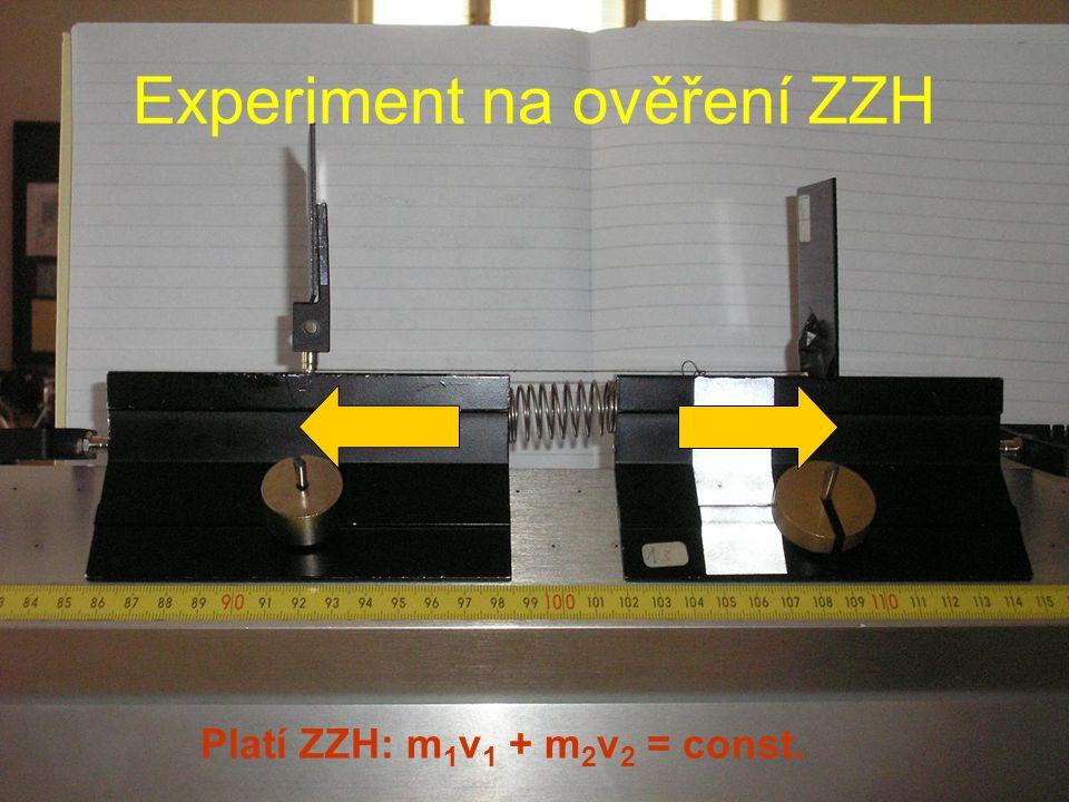 Experiment na ověření ZZH