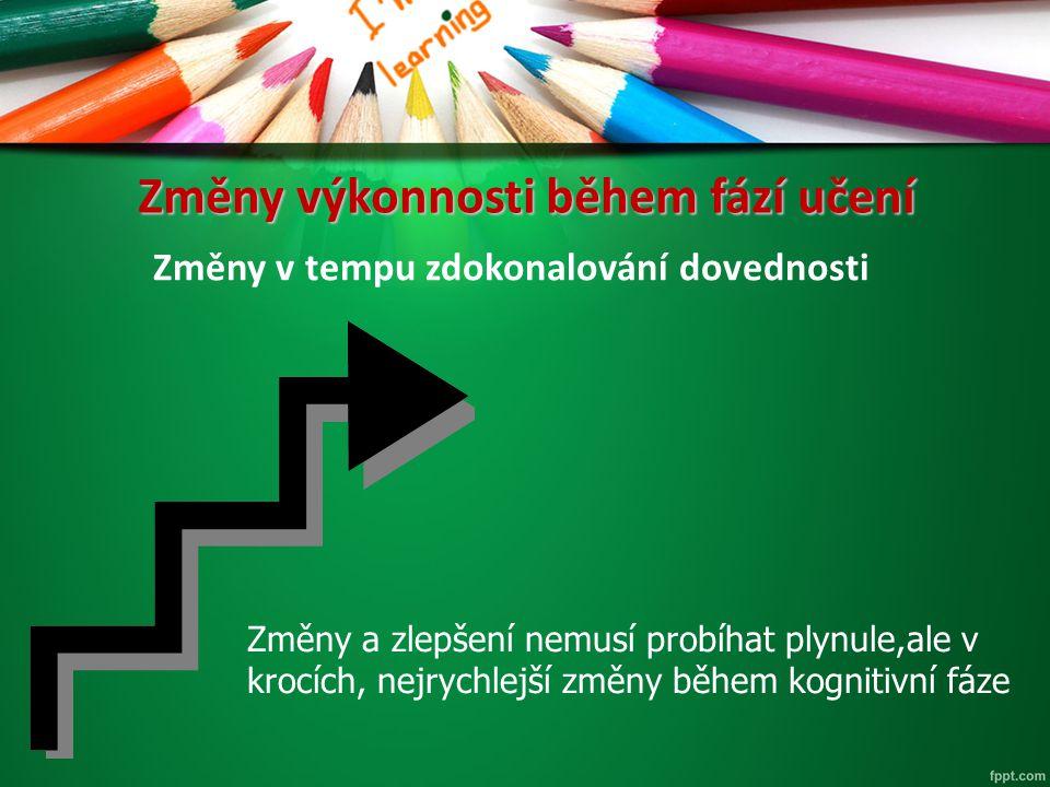 Změny výkonnosti během fází učení