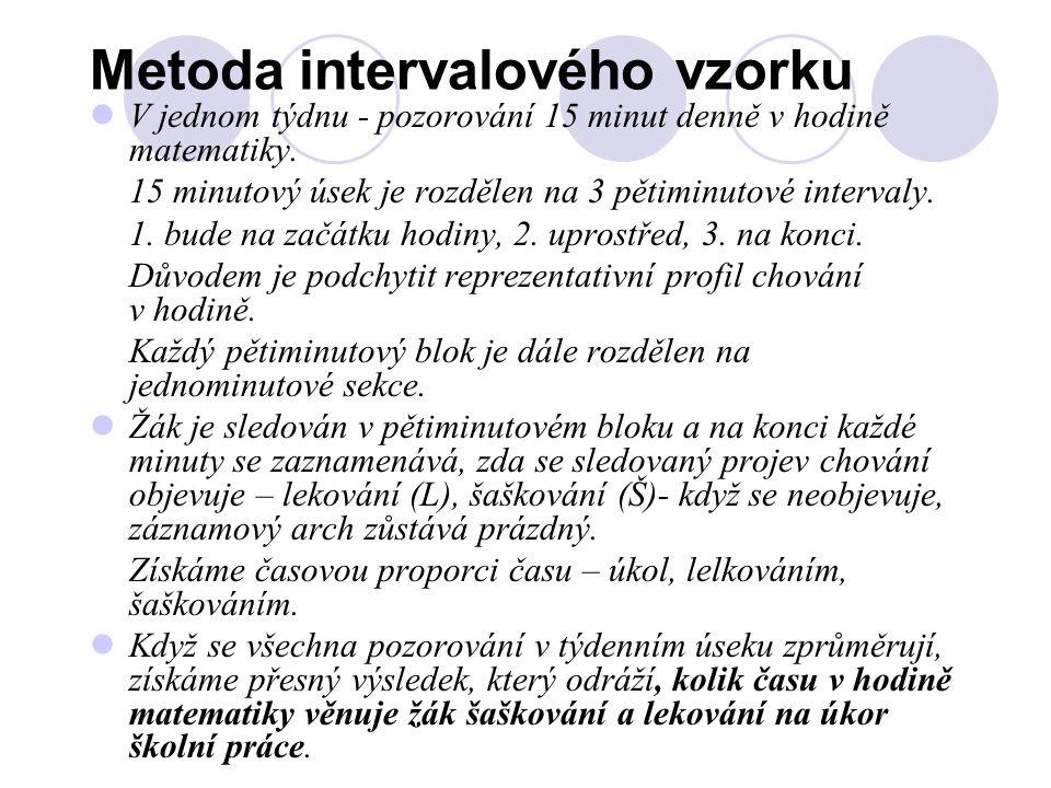 Metoda intervalového vzorku