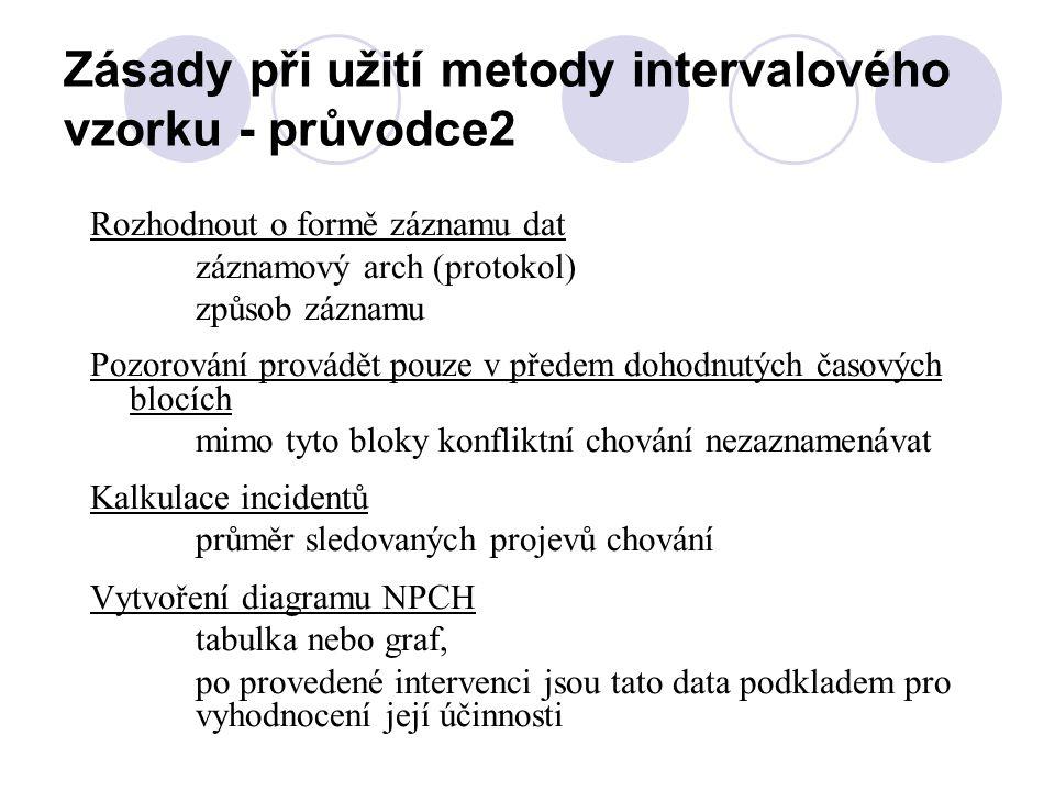 Zásady při užití metody intervalového vzorku - průvodce2