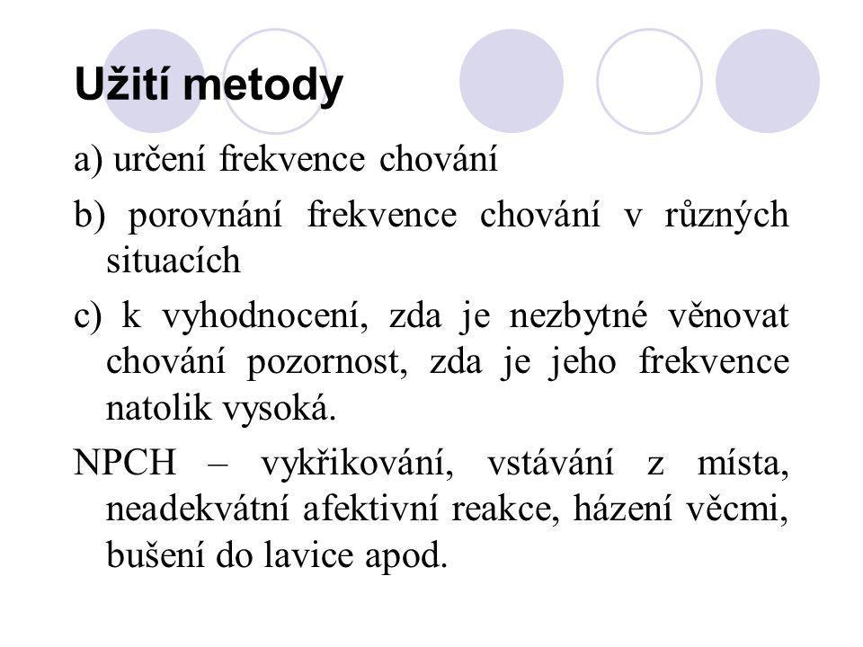 Užití metody a) určení frekvence chování