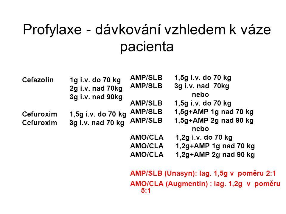 Profylaxe - dávkování vzhledem k váze pacienta