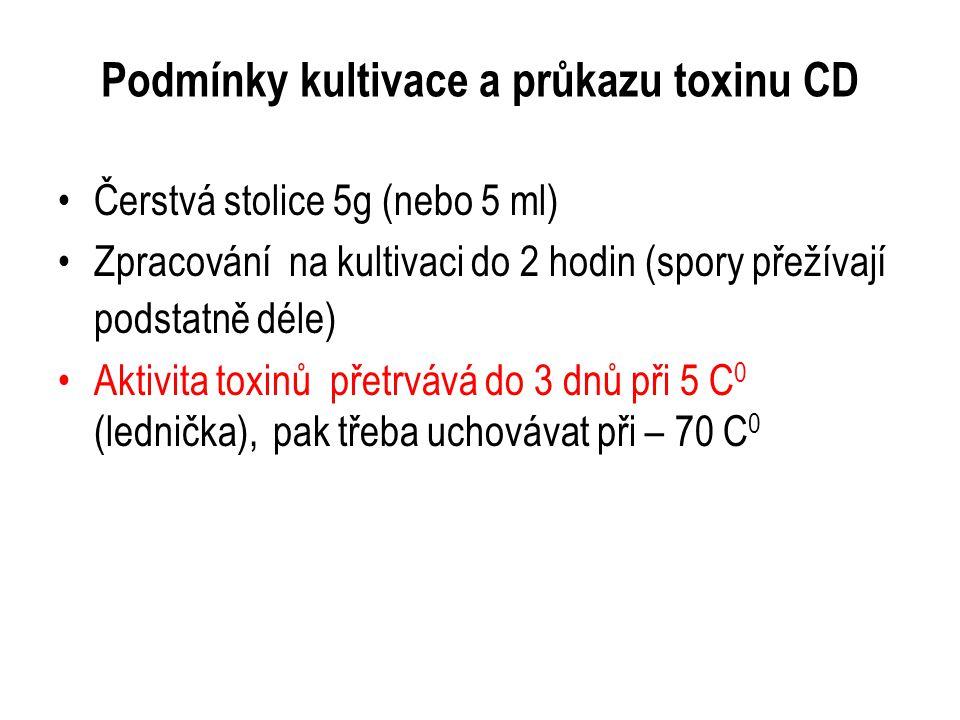 Podmínky kultivace a průkazu toxinu CD