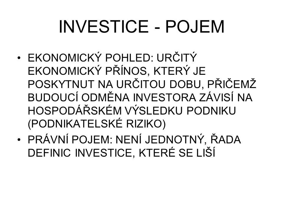 INVESTICE - POJEM