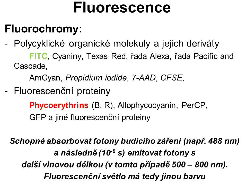 Fluorescence Fluorochromy: