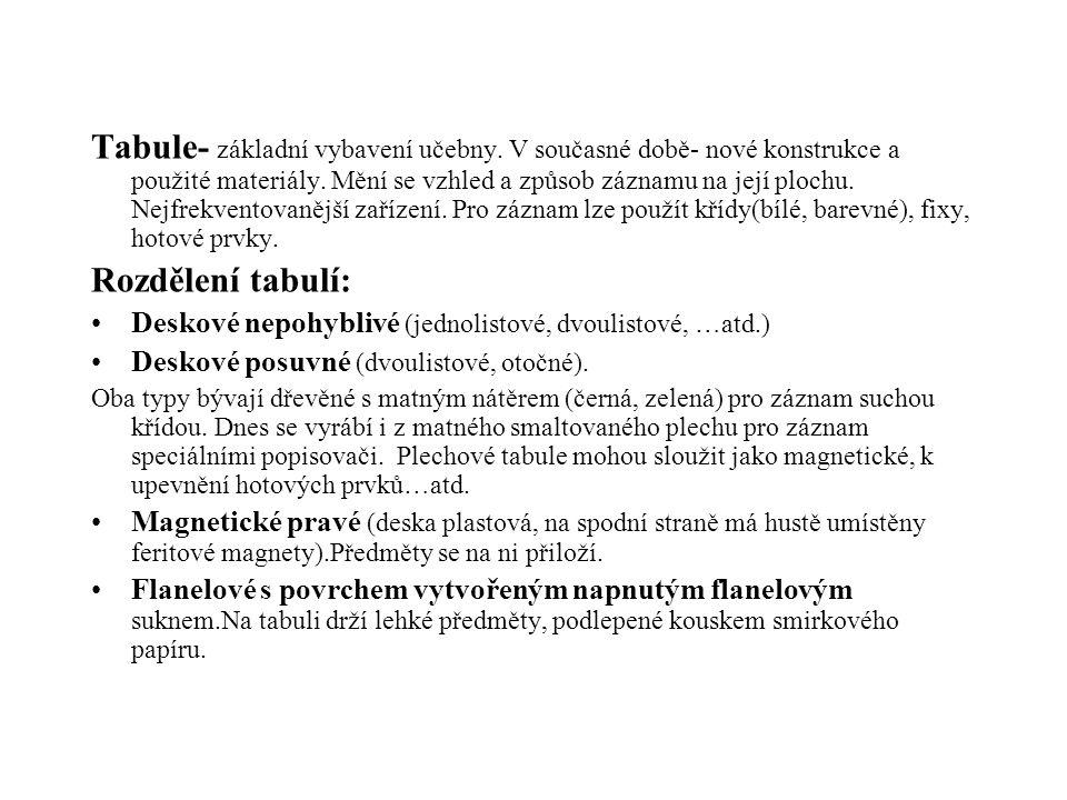 Tabule- základní vybavení učebny