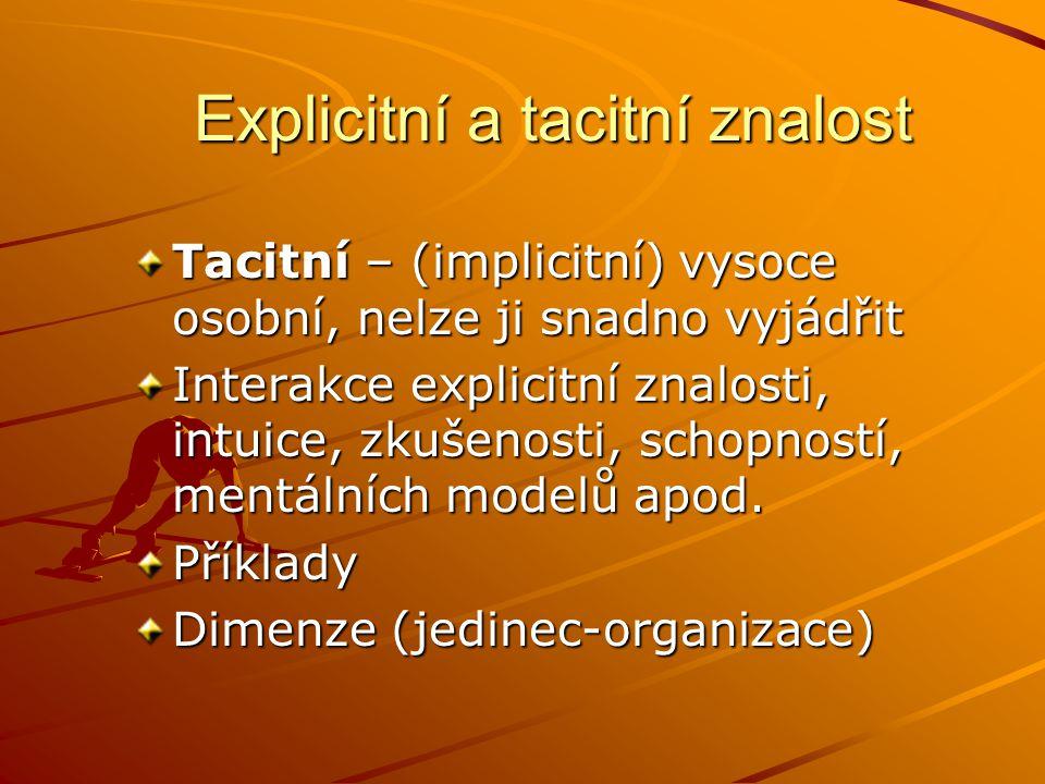 Explicitní a tacitní znalost