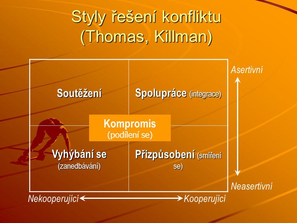 Styly řešení konfliktu (Thomas, Killman)