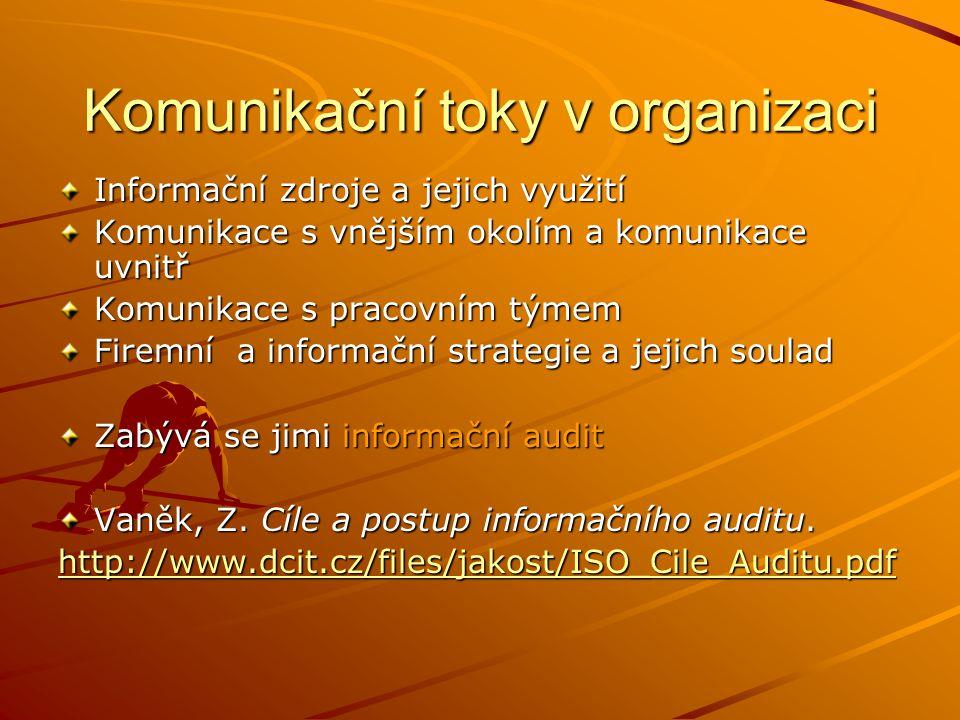 Komunikační toky v organizaci