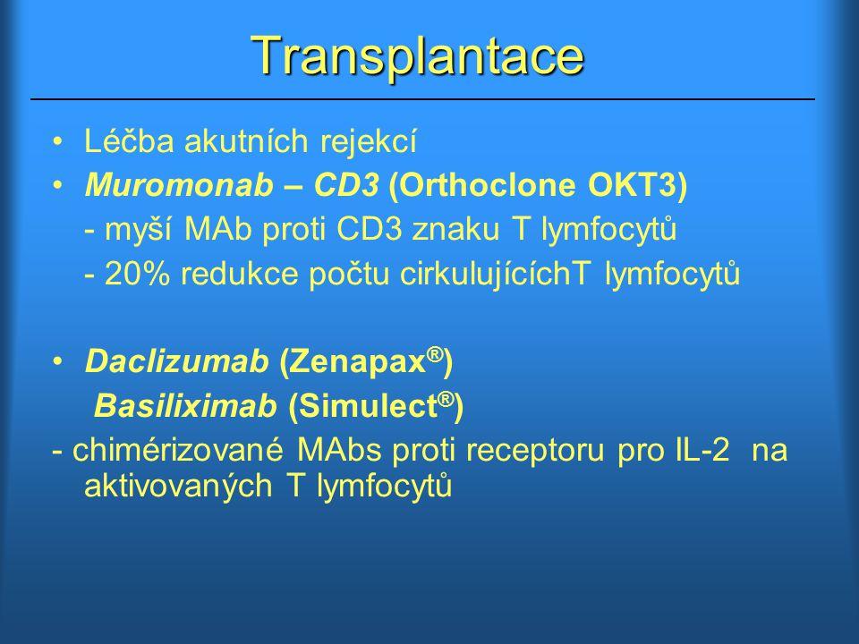 Transplantace Léčba akutních rejekcí Muromonab – CD3 (Orthoclone OKT3)