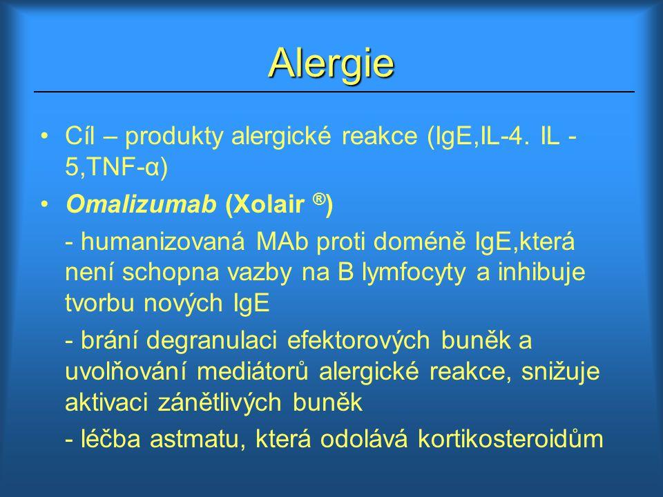 Alergie Cíl – produkty alergické reakce (IgE,IL-4. IL - 5,TNF-α)