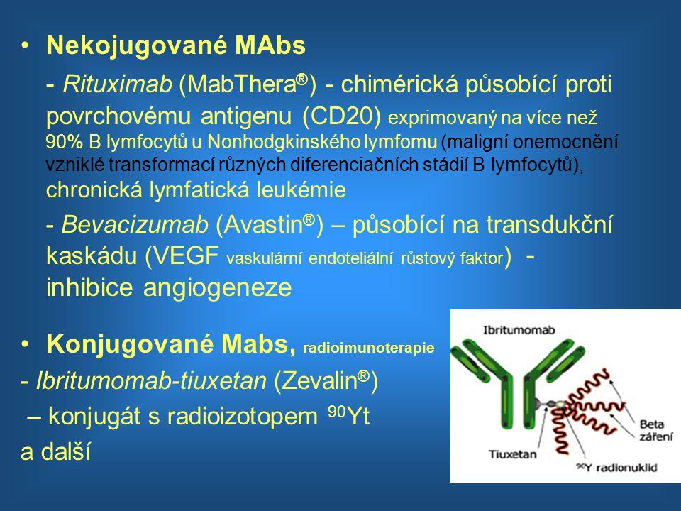 Konjugované Mabs, radioimunoterapie