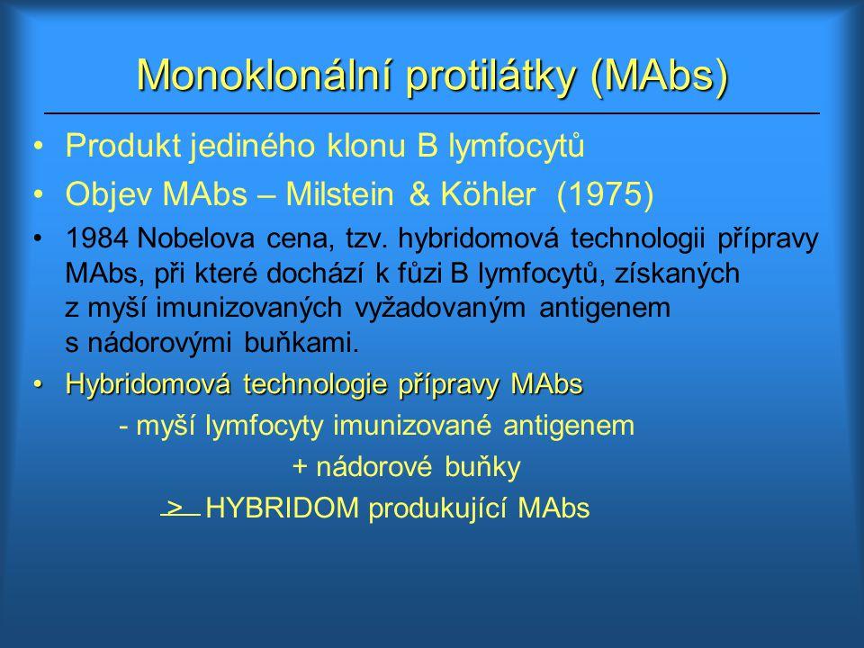 Monoklonální protilátky (MAbs)