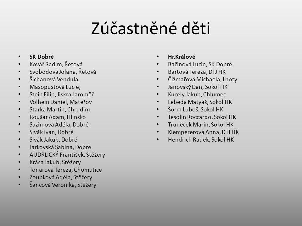 Zúčastněné děti SK Dobré Kovář Radim, Řetová Svobodová Jolana, Řetová