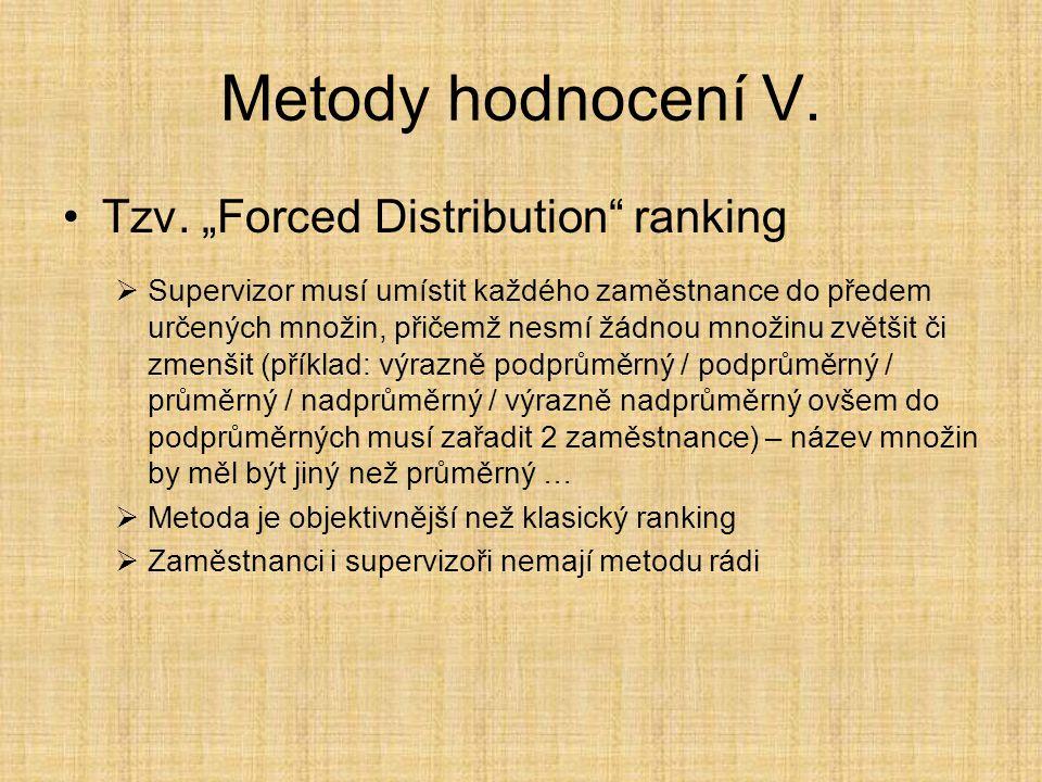 """Metody hodnocení V. Tzv. """"Forced Distribution ranking"""
