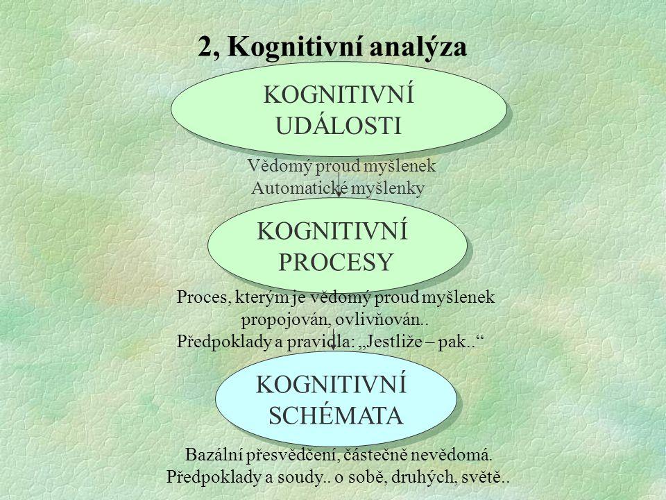 2, Kognitivní analýza KOGNITIVNÍ UDÁLOSTI KOGNITIVNÍ PROCESY