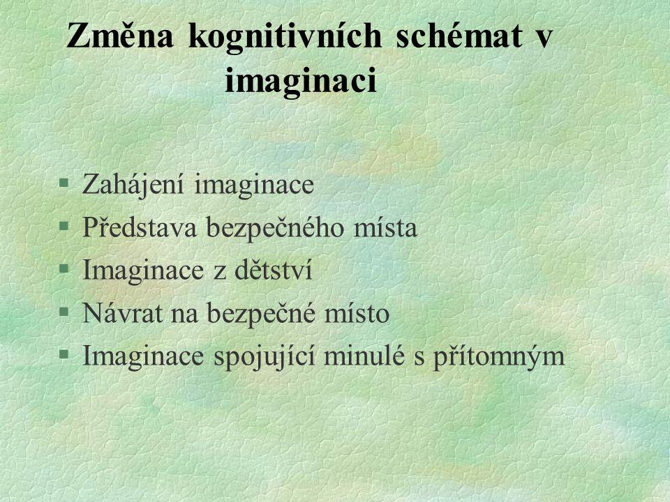 Změna kognitivních schémat v imaginaci