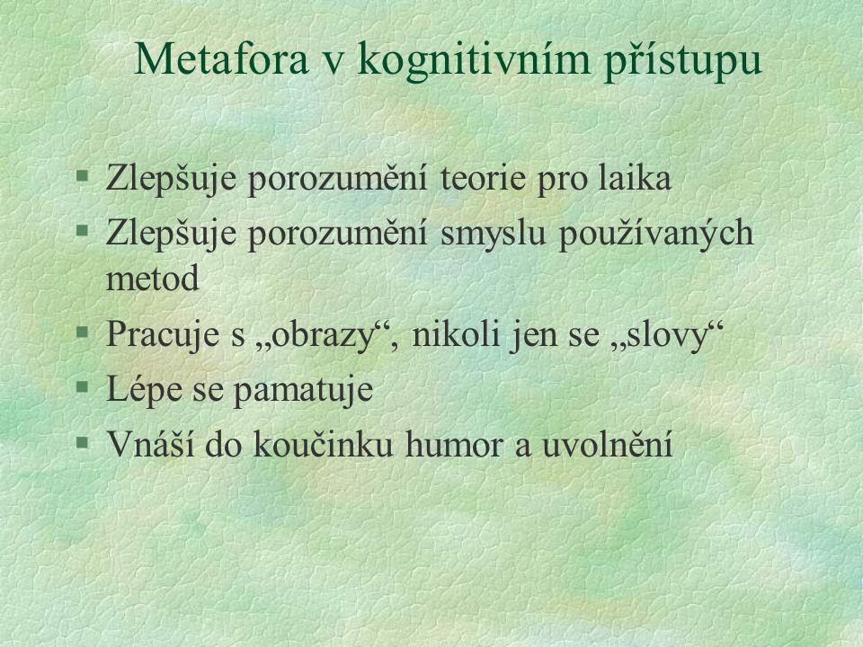 Metafora v kognitivním přístupu