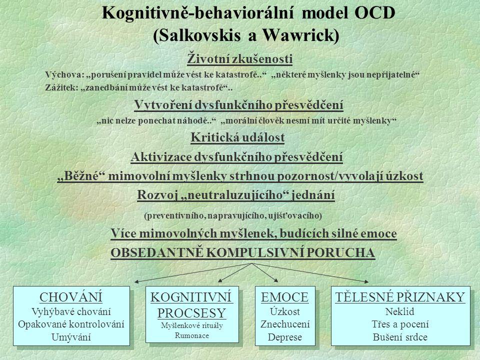 Kognitivně-behaviorální model OCD (Salkovskis a Wawrick)