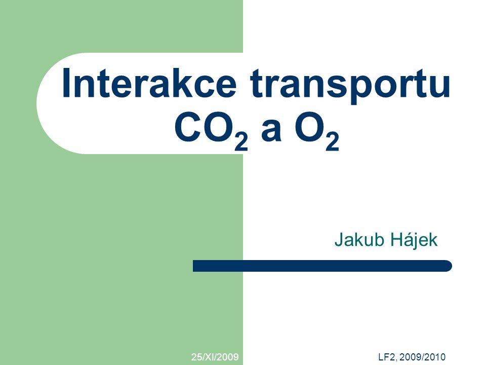 Interakce transportu CO2 a O2