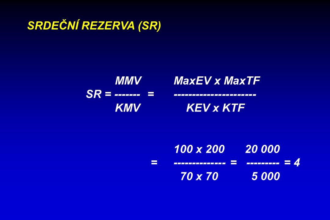 SRDEČNÍ REZERVA (SR) MMV MaxEV x MaxTF SR = ------- = ---------------------- KMV KEV x KTF.