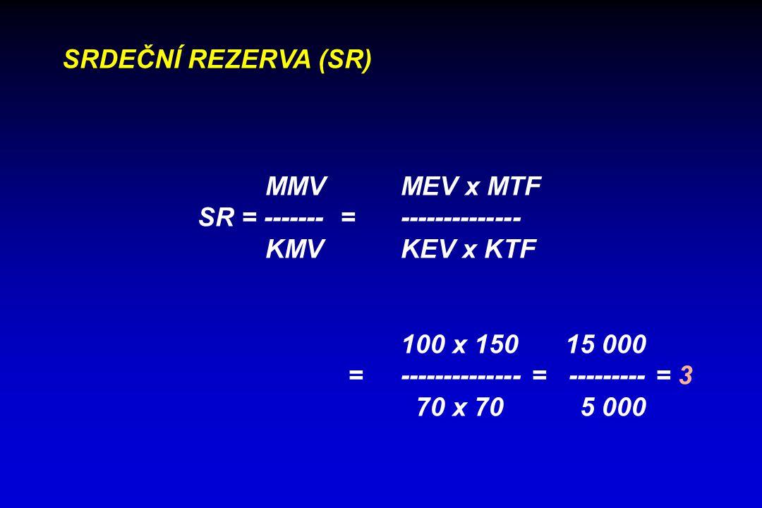 SRDEČNÍ REZERVA (SR) MMV MEV x MTF SR = ------- = -------------- KMV KEV x KTF. 100 x 150 15 000.