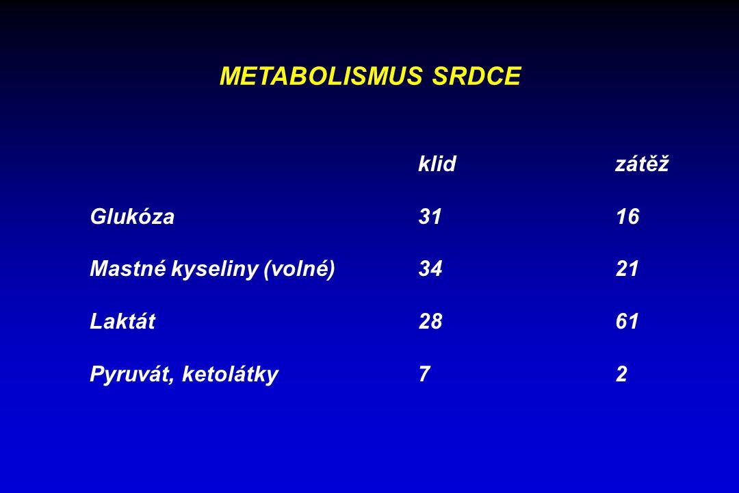 METABOLISMUS SRDCE Glukóza 31 16 Mastné kyseliny (volné) 34 21