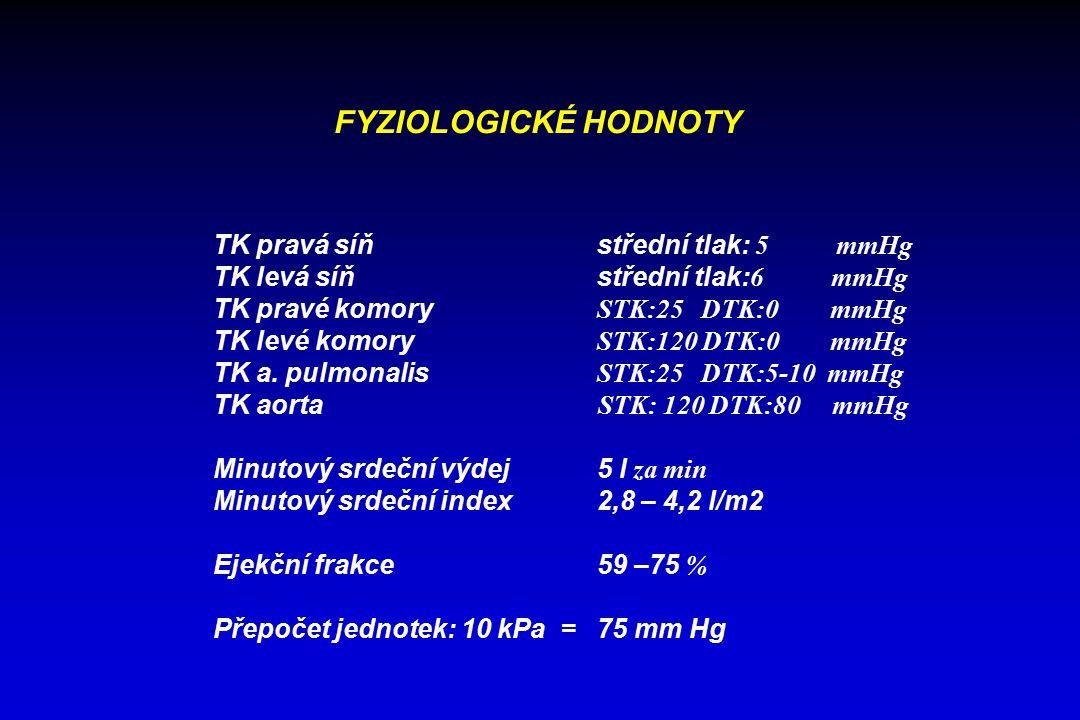 FYZIOLOGICKÉ HODNOTY TK pravá síň střední tlak: 5 mmHg