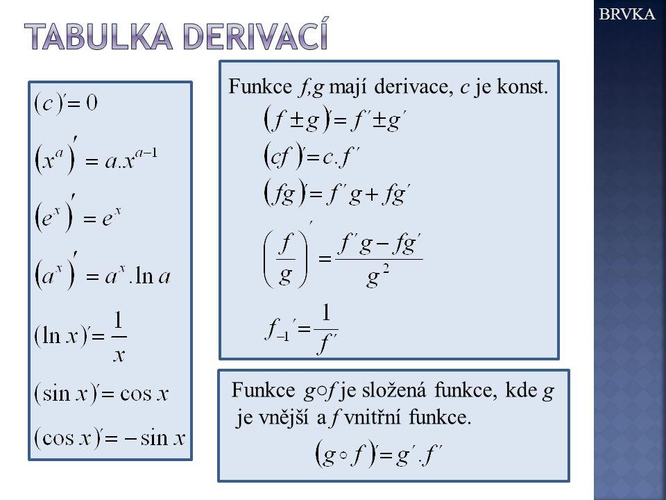 Tabulka derivací Funkce f,g mají derivace, c je konst.