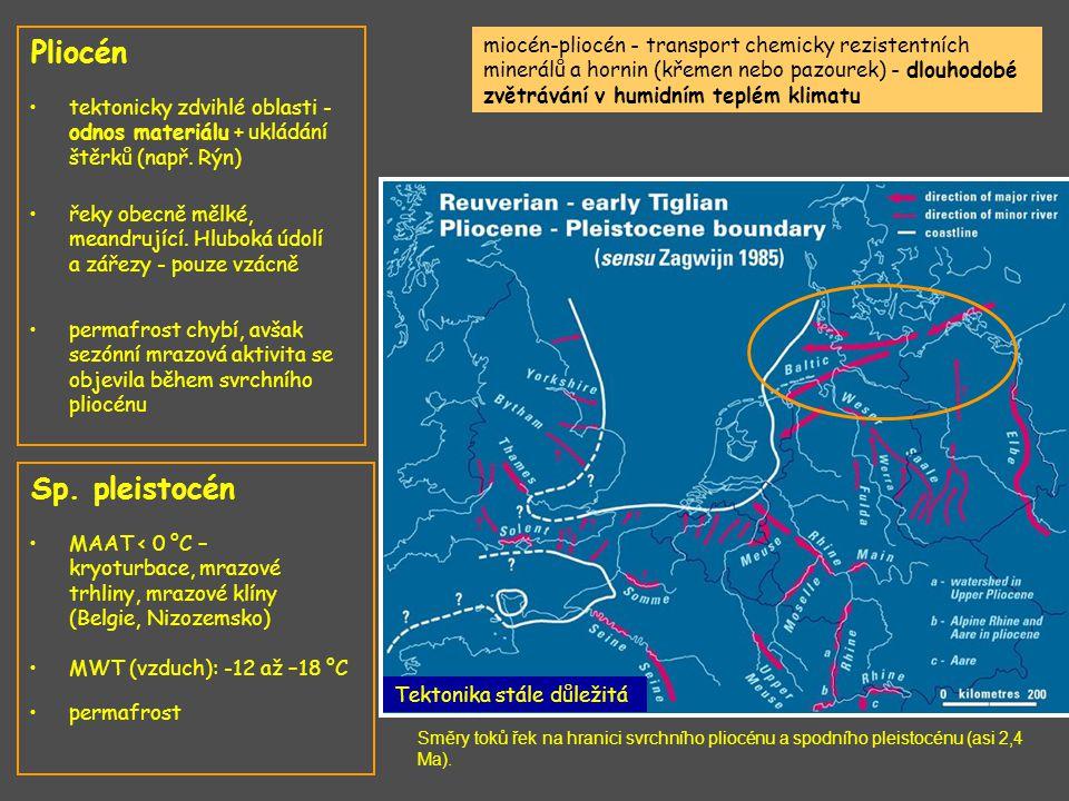 Pliocén miocén-pliocén - transport chemicky rezistentních minerálů a hornin (křemen nebo pazourek) - dlouhodobé zvětrávání v humidním teplém klimatu.