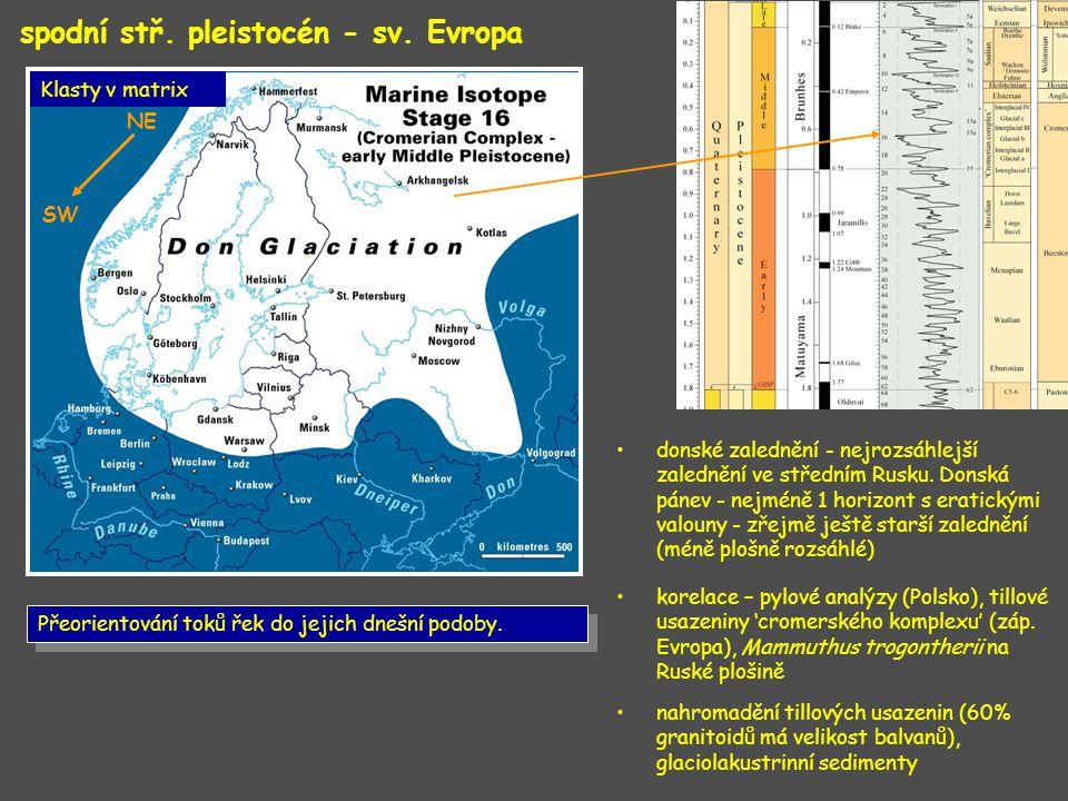 spodní stř. pleistocén - sv. Evropa