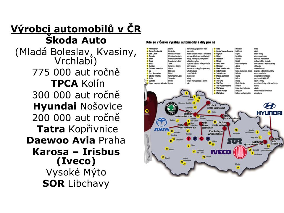 Výrobci automobilů v ČR Karosa – Irisbus (Iveco)