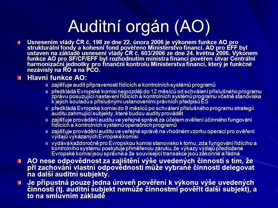 Auditní orgán (AO) Hlavní funkce AO: