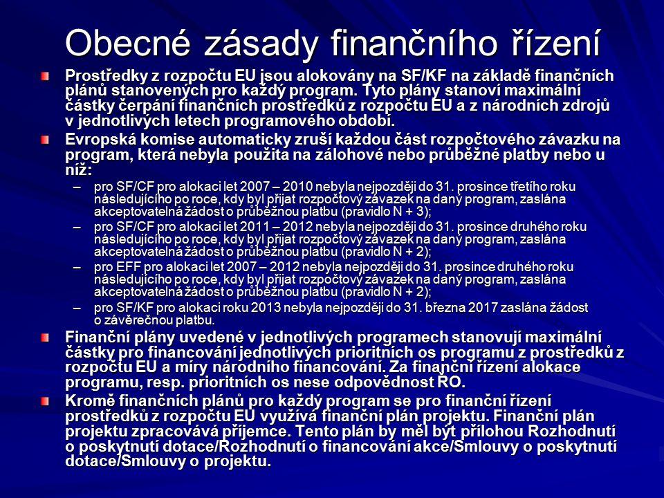 Obecné zásady finančního řízení