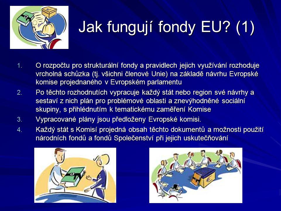 Jak fungují fondy EU (1)