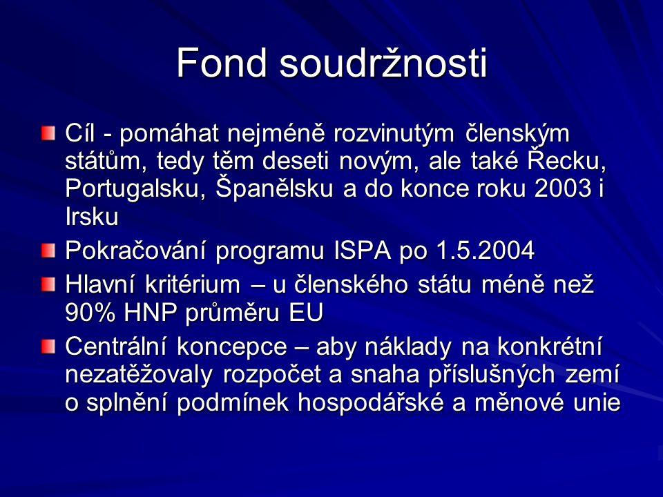 Fond soudržnosti