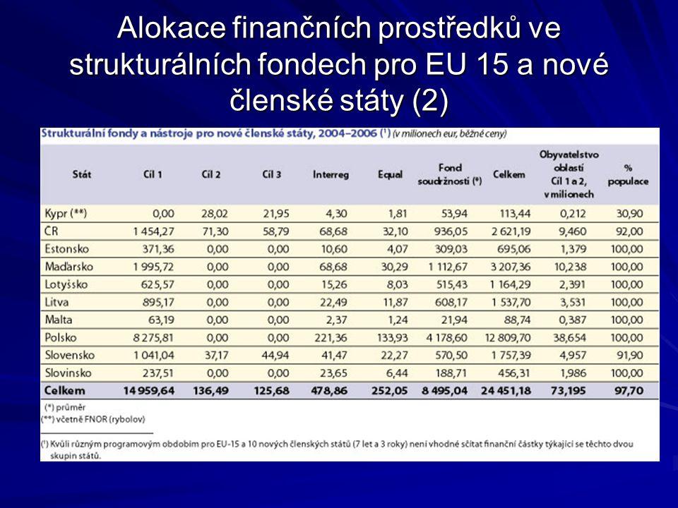Alokace finančních prostředků ve strukturálních fondech pro EU 15 a nové členské státy (2)