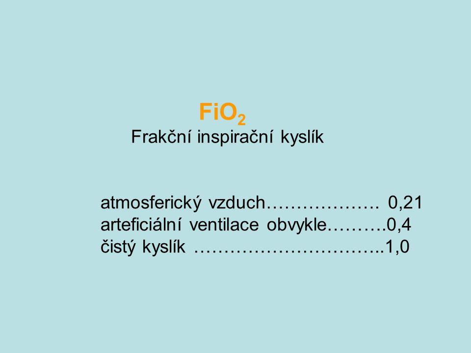 FiO2 Frakční inspirační kyslík atmosferický vzduch………………. 0,21