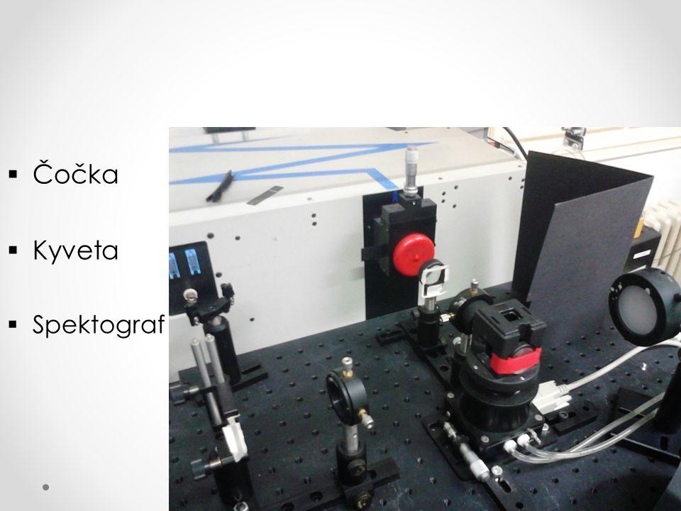 Čočka Kyveta Spektograf Čočka > kyveta > spektograf