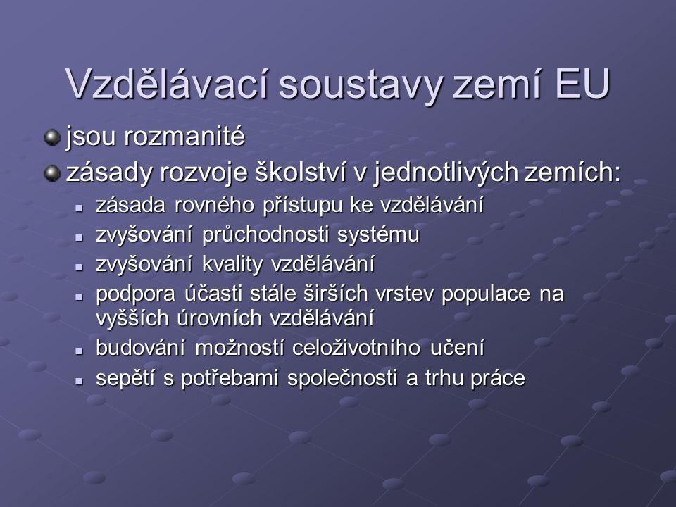 Vzdělávací soustavy zemí EU