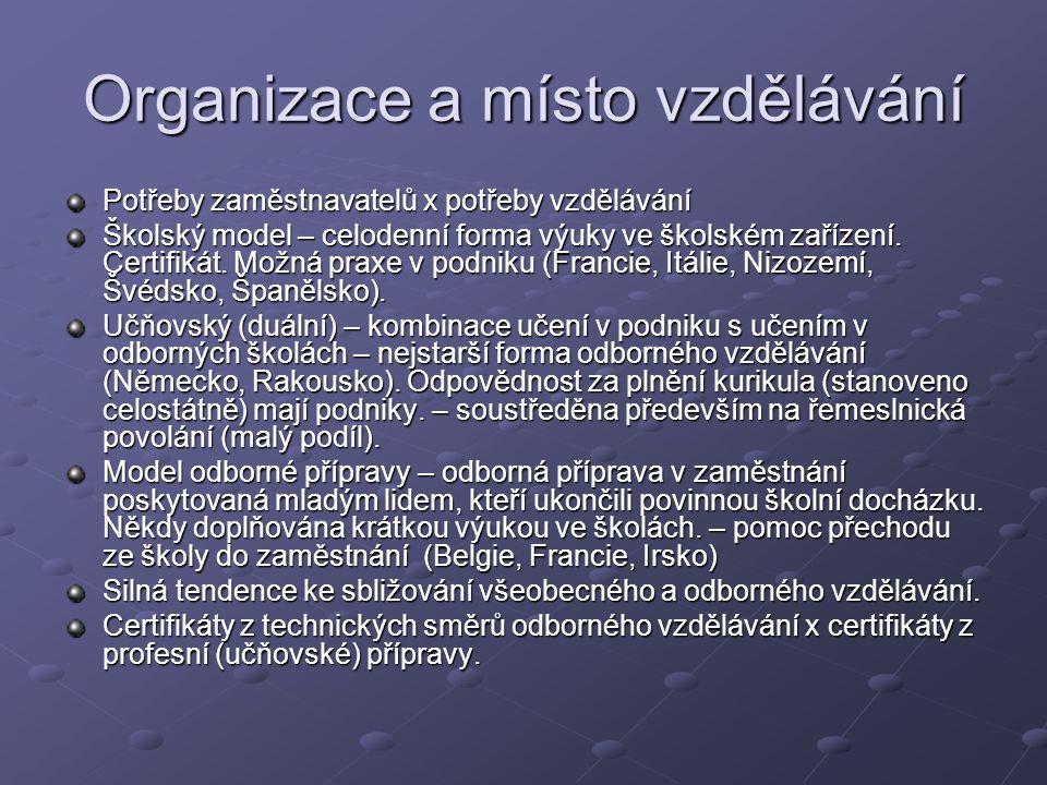 Organizace a místo vzdělávání