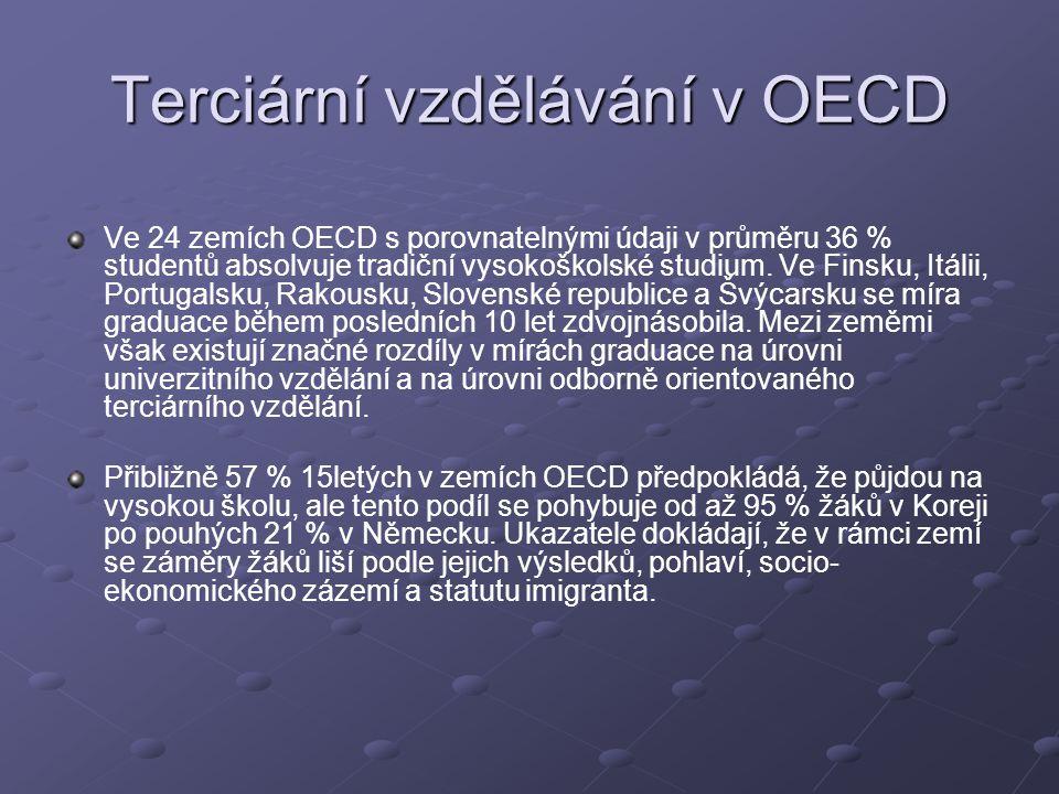 Terciární vzdělávání v OECD