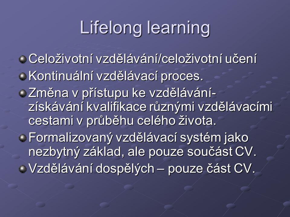 Lifelong learning Celoživotní vzdělávání/celoživotní učení