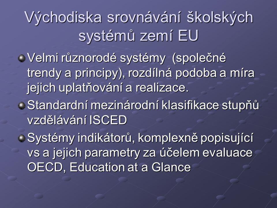 Východiska srovnávání školských systémů zemí EU