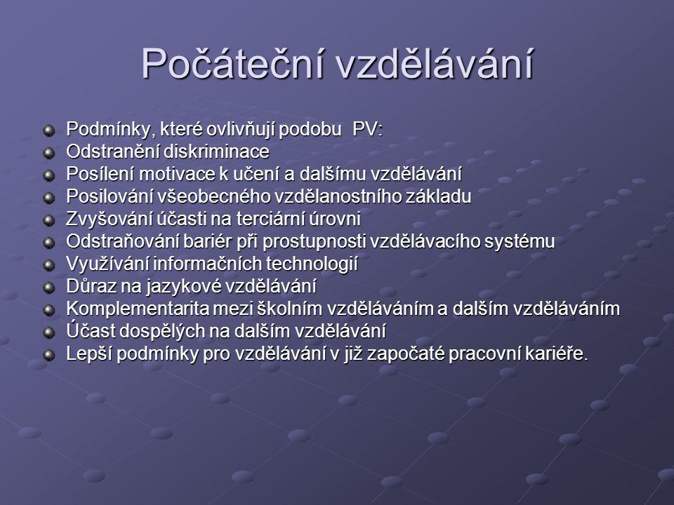 Počáteční vzdělávání Podmínky, které ovlivňují podobu PV: