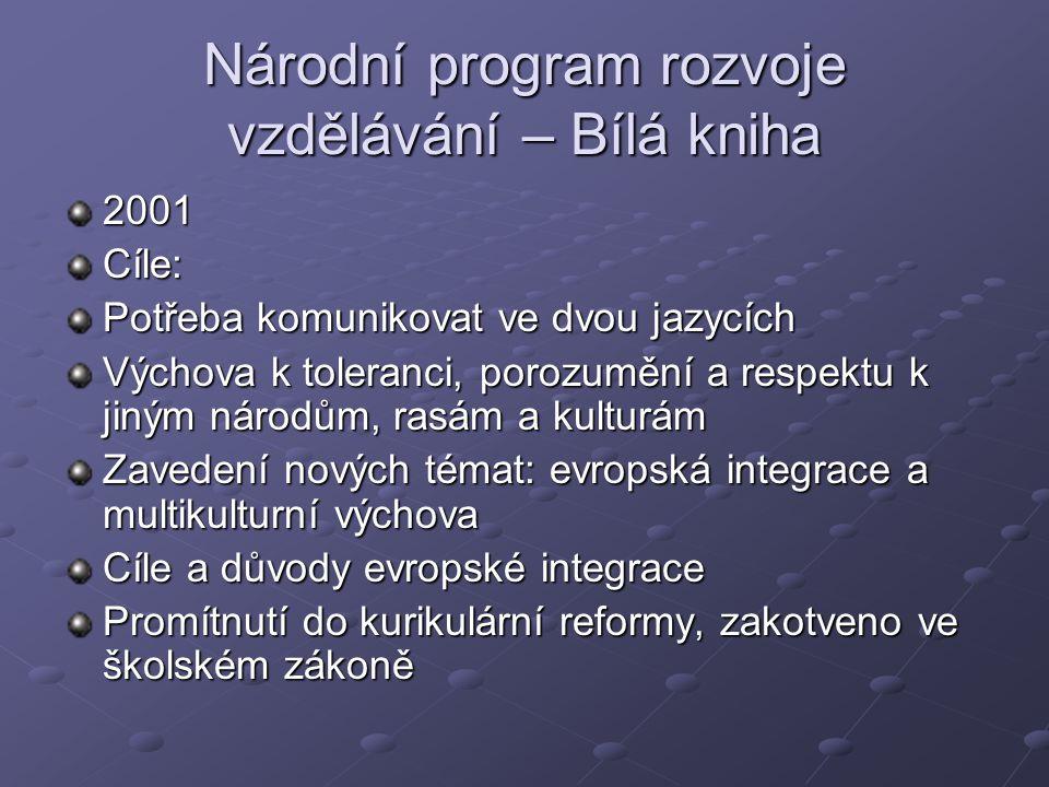 Národní program rozvoje vzdělávání – Bílá kniha