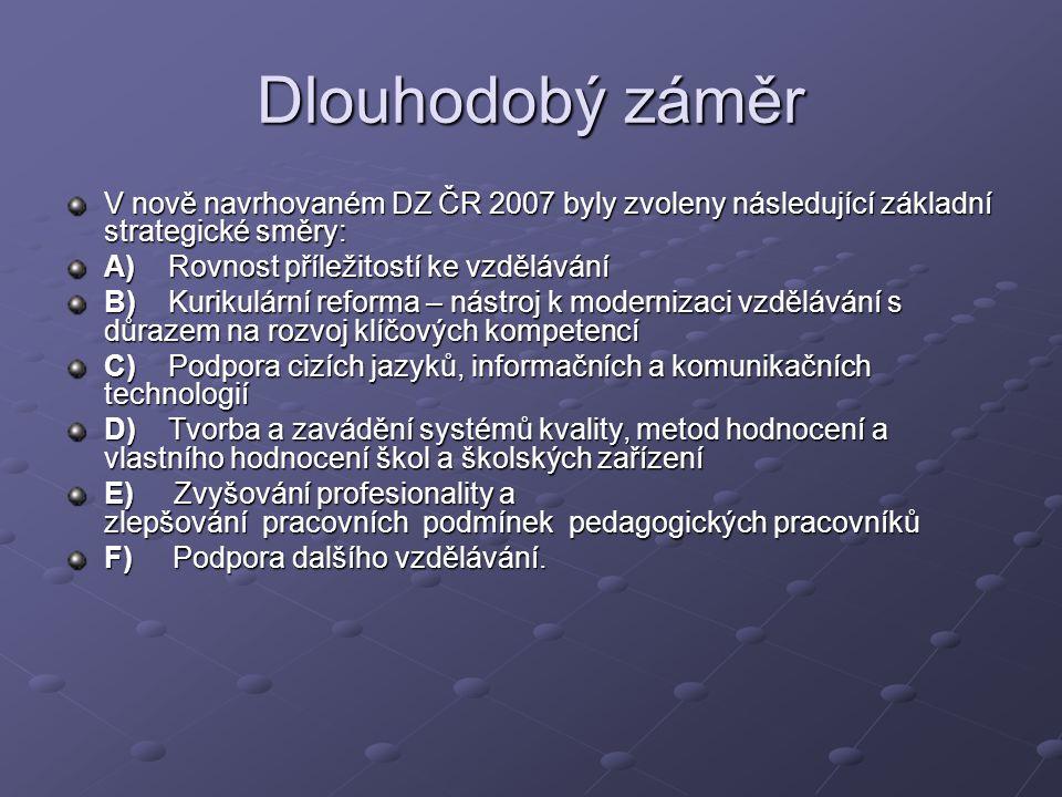 Dlouhodobý záměr V nově navrhovaném DZ ČR 2007 byly zvoleny následující základní strategické směry: