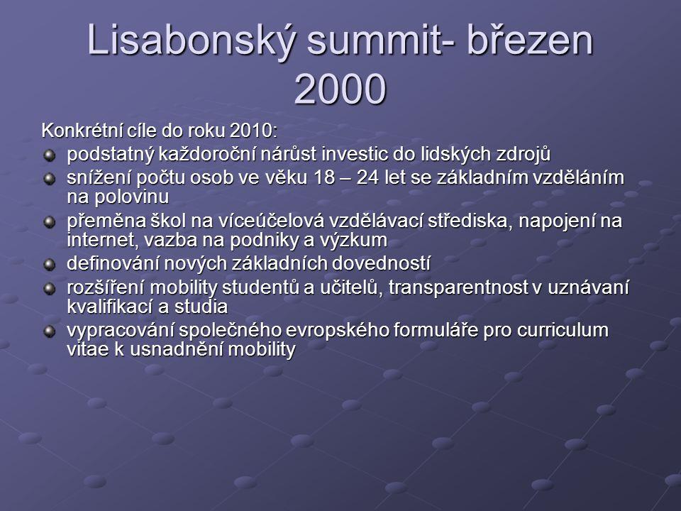 Lisabonský summit- březen 2000