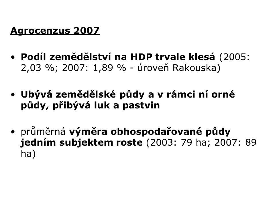 Agrocenzus 2007 Podíl zemědělství na HDP trvale klesá (2005: 2,03 %; 2007: 1,89 % - úroveň Rakouska)